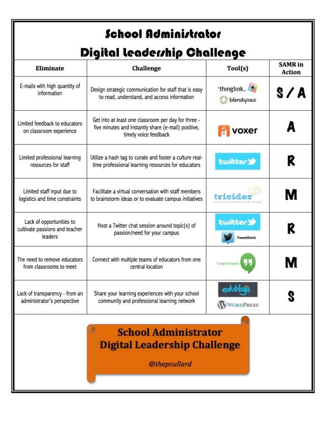 School Admin - DigiLeader Challenge